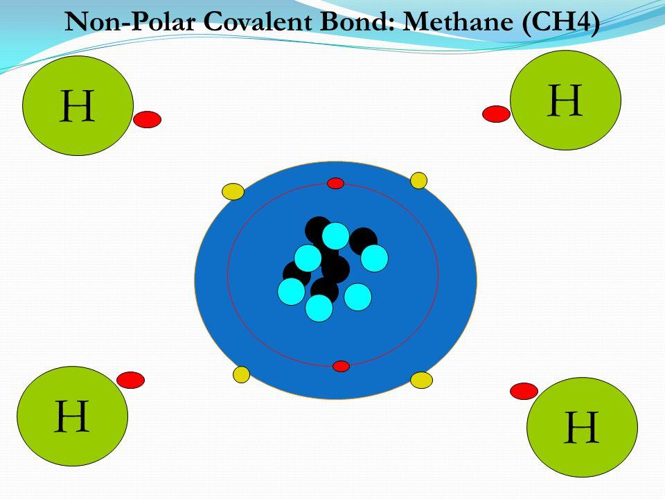 Non-Polar Covalent Bond: Methane (CH4)