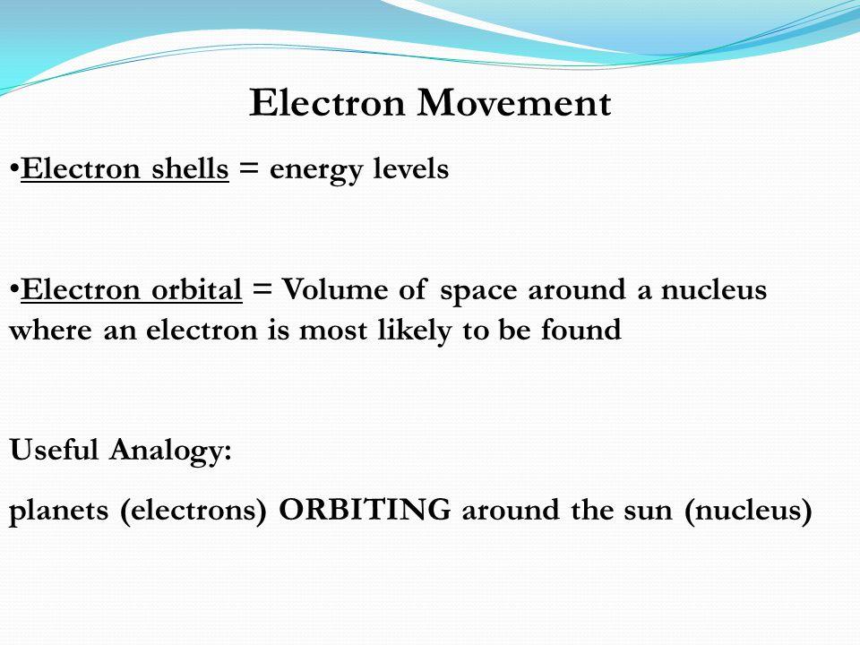 Electron Movement Electron shells = energy levels