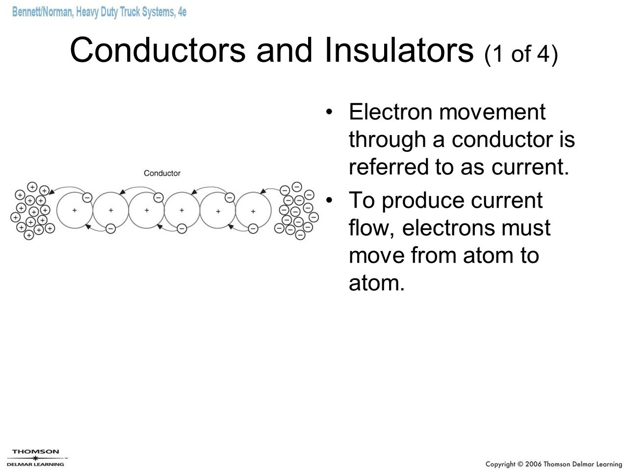 Conductors and Insulators (1 of 4)