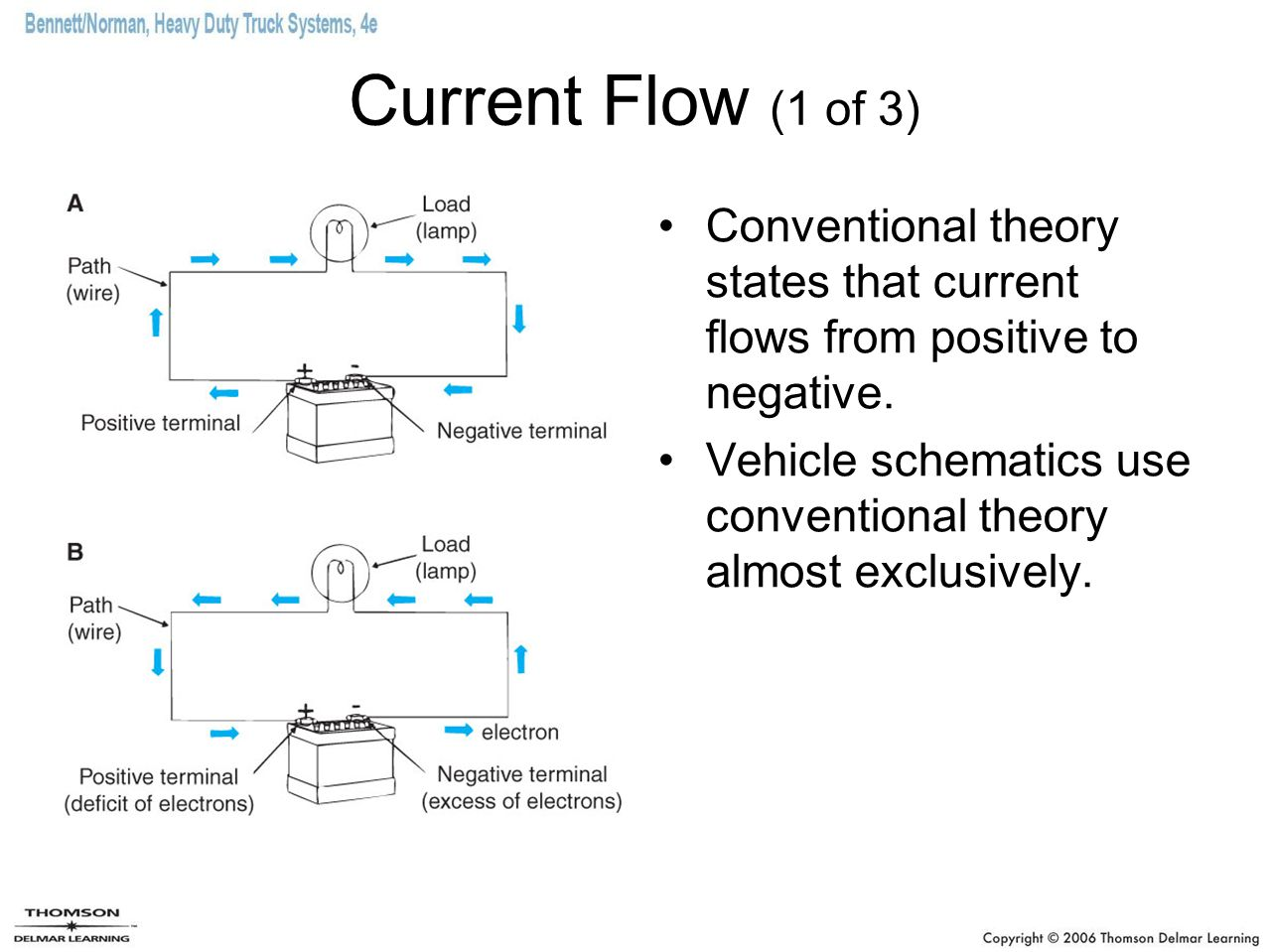 Current Flow (1 of 3) Conventional theory states that current flows from positive to negative.