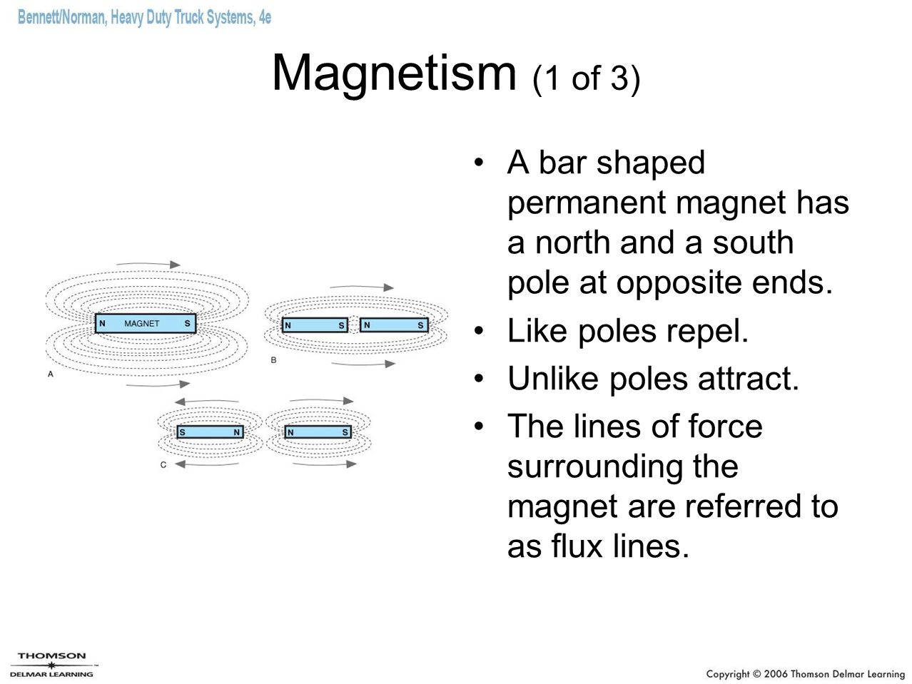 Magnetism (1 of 3) A bar shaped permanent magnet has a north and a south pole at opposite ends. Like poles repel.