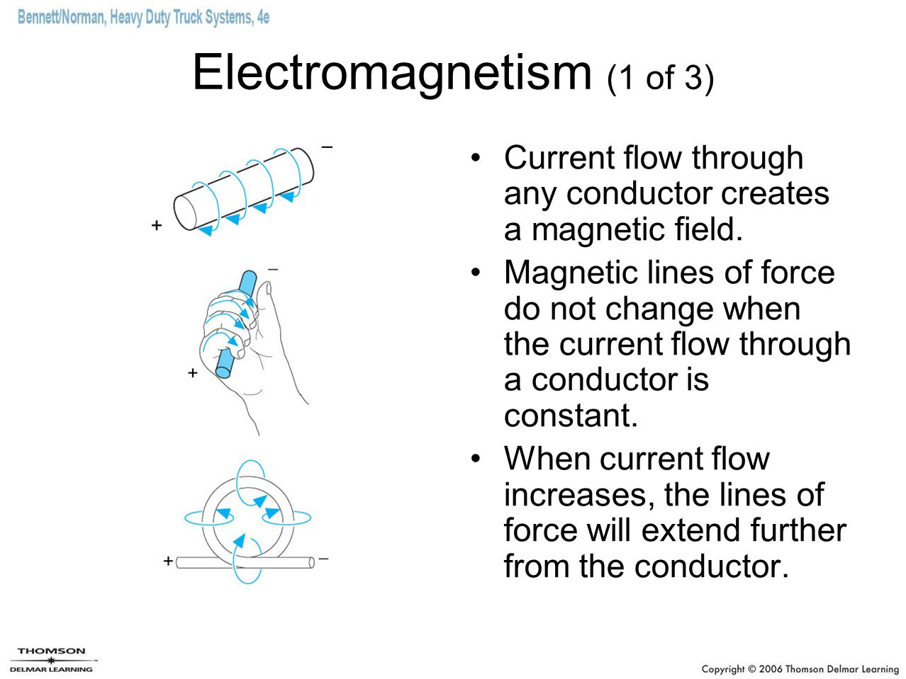 Electromagnetism (1 of 3)