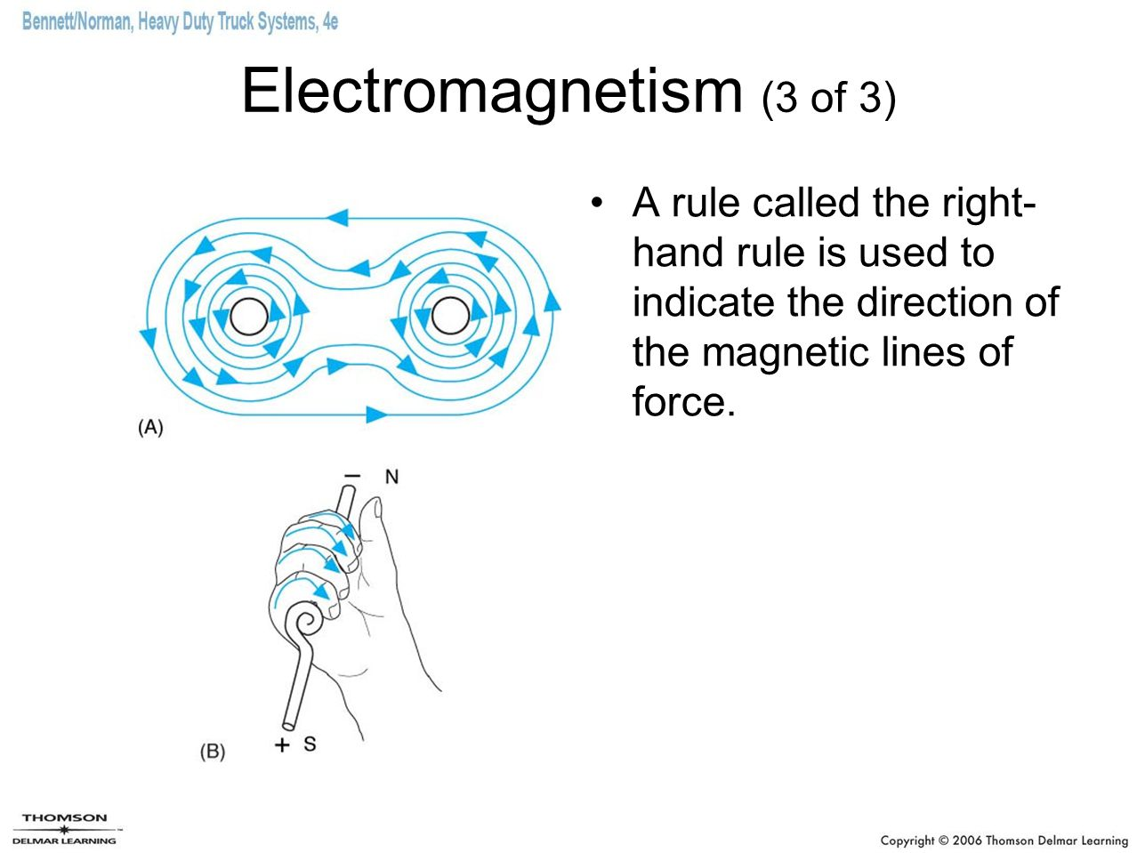 Electromagnetism (3 of 3)