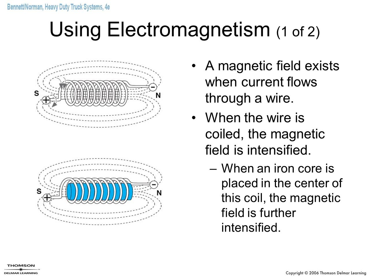 Using Electromagnetism (1 of 2)