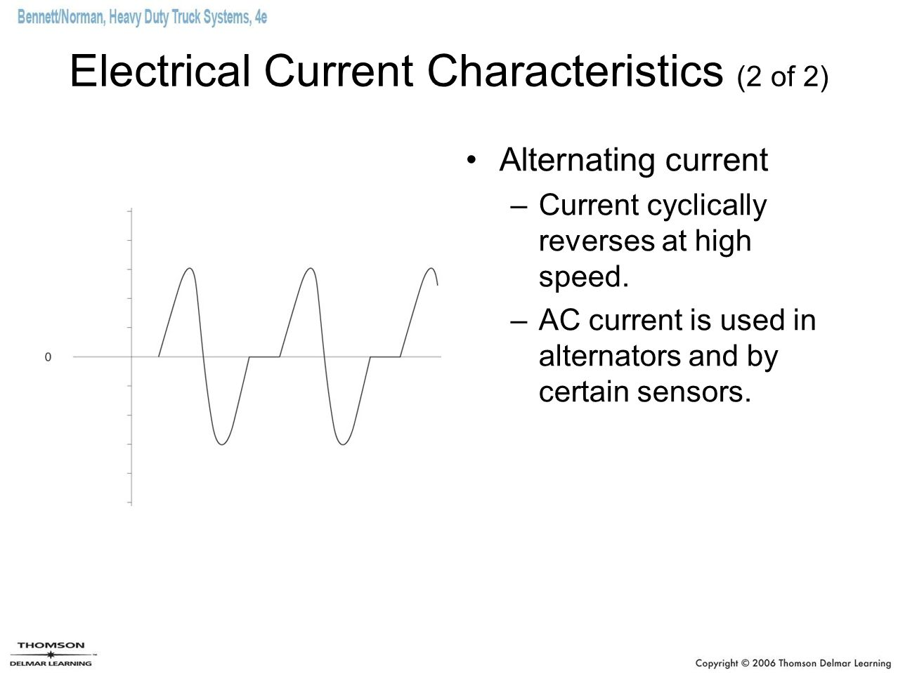 Electrical Current Characteristics (2 of 2)