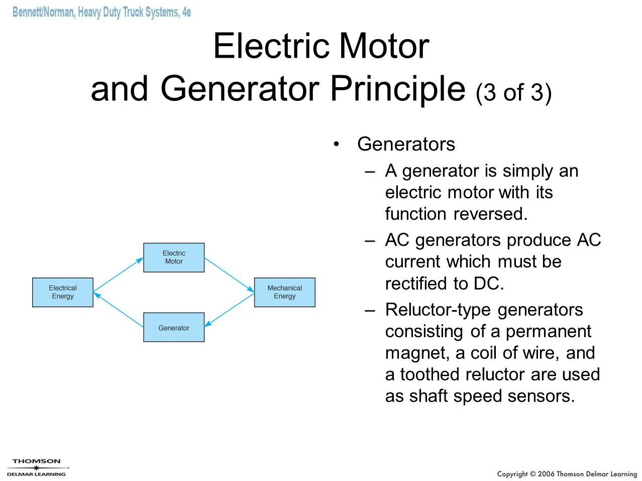 Electric Motor and Generator Principle (3 of 3)