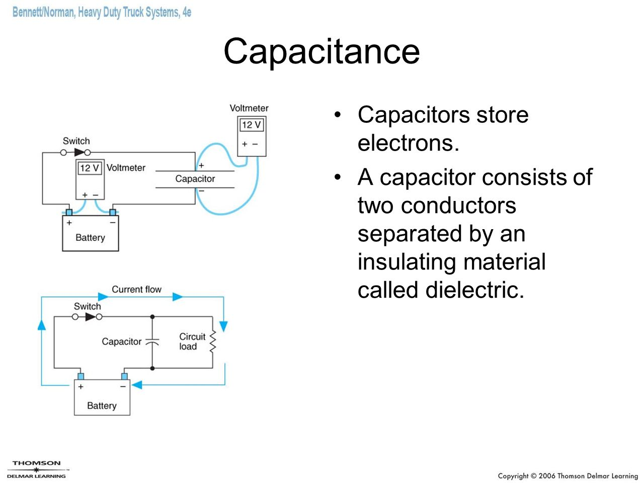 Capacitance Capacitors store electrons.