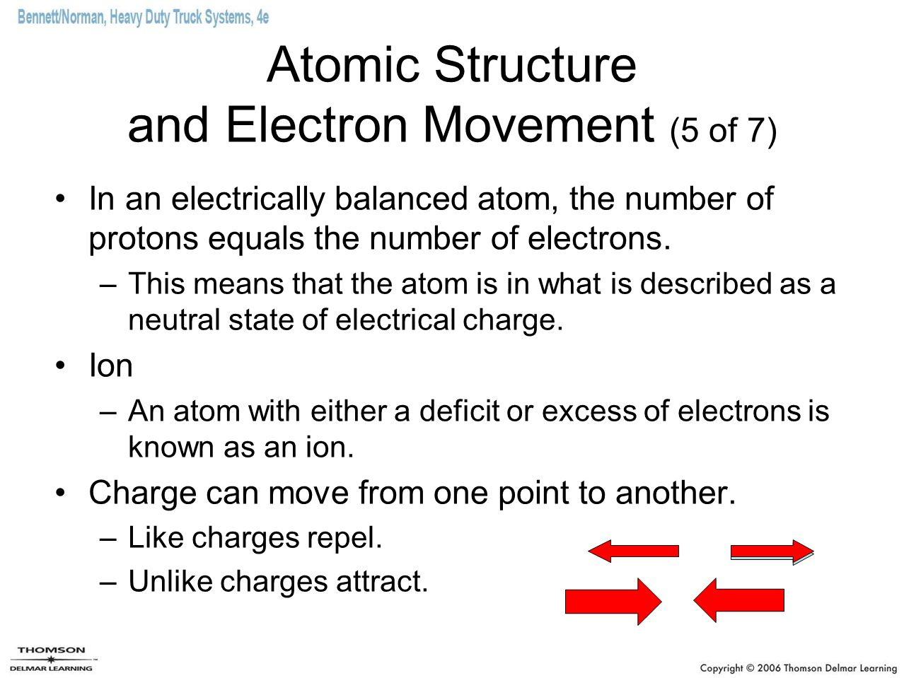 Atomic Structure and Electron Movement (5 of 7)