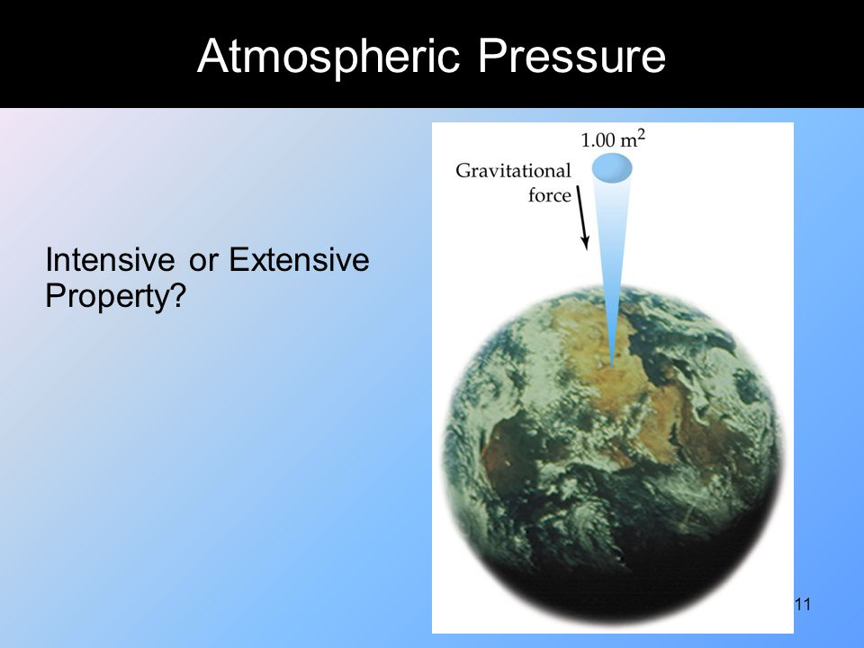 Atmospheric Pressure Intensive or Extensive Property