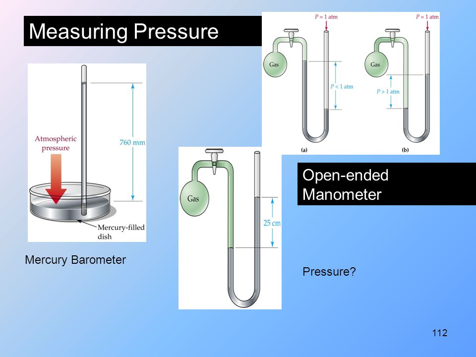 Measuring Pressure Open-ended Manometer Mercury Barometer Pressure