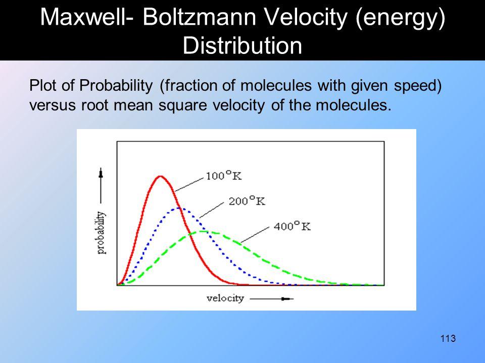 Maxwell- Boltzmann Velocity (energy) Distribution