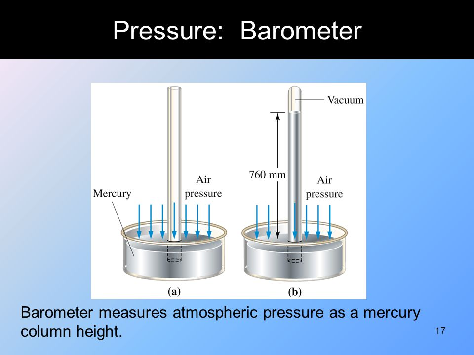 Pressure: Barometer Barometer measures atmospheric pressure as a mercury column height.