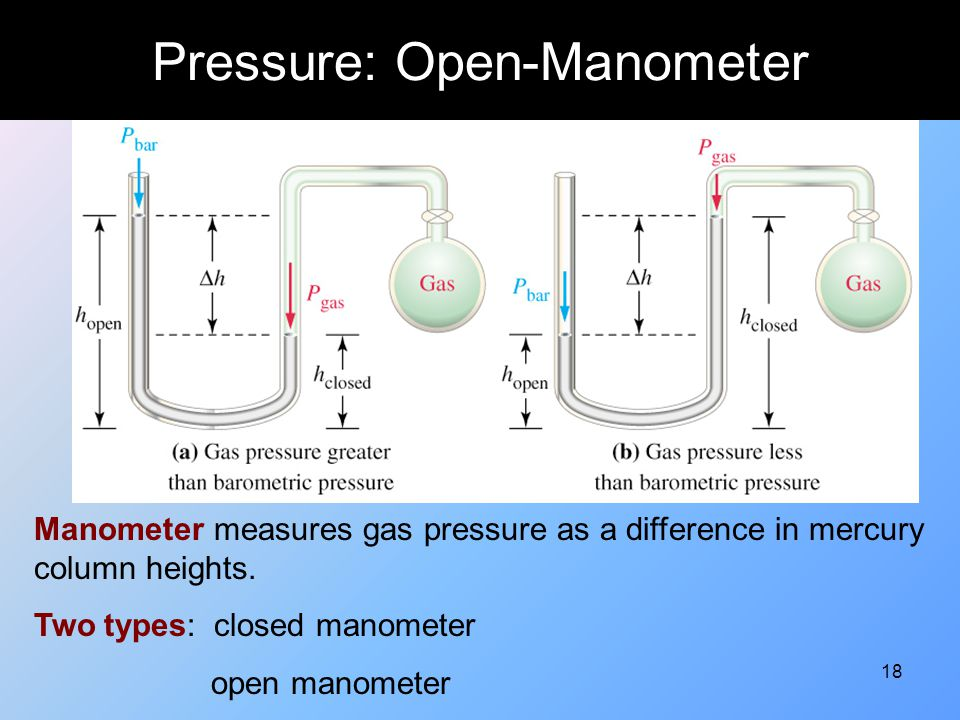 Pressure: Open-Manometer