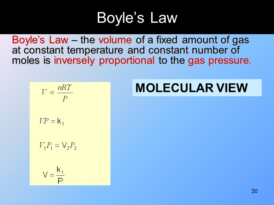 Boyle's Law MOLECULAR VIEW