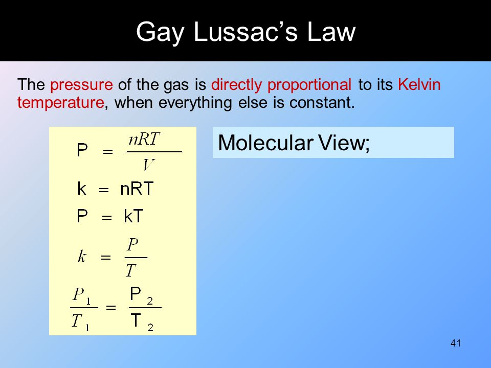 Gay Lussac's Law Molecular View;