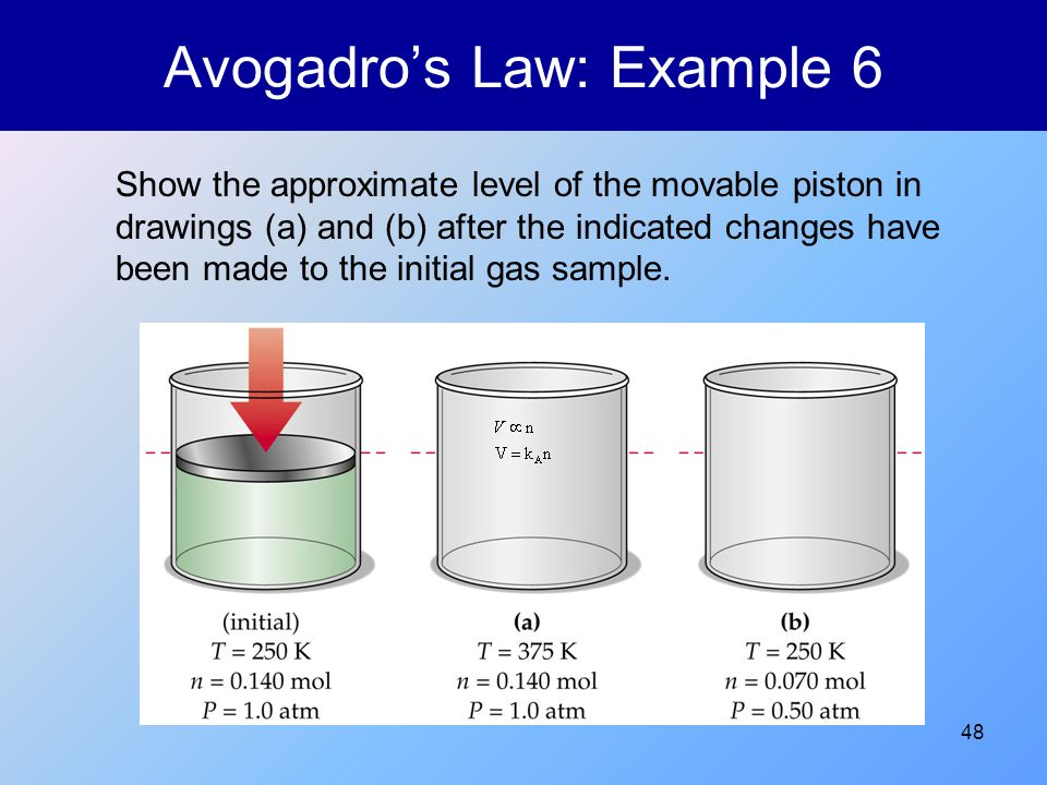 Avogadro's Law: Example 6