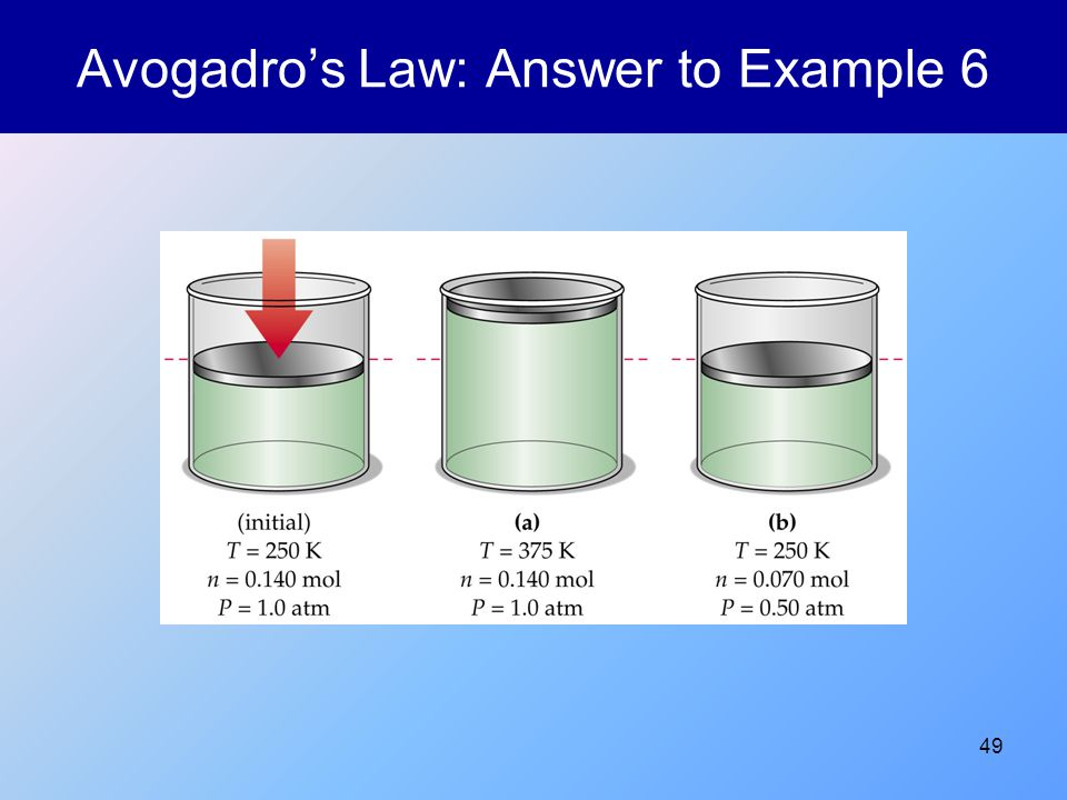 Avogadro's Law: Answer to Example 6