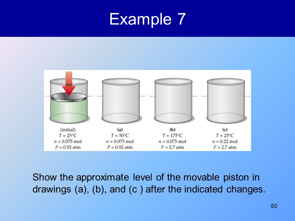 Example 7 Show the approximate level of the movable piston in drawings (a), (b), and (c ) after the indicated changes.