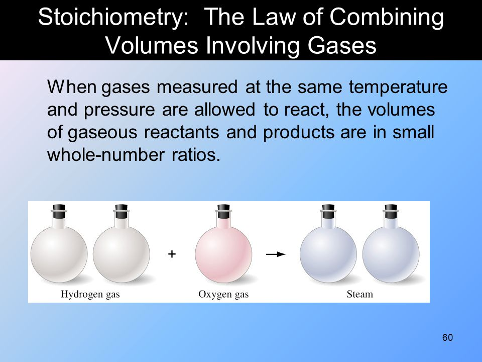 Stoichiometry: The Law of Combining Volumes Involving Gases