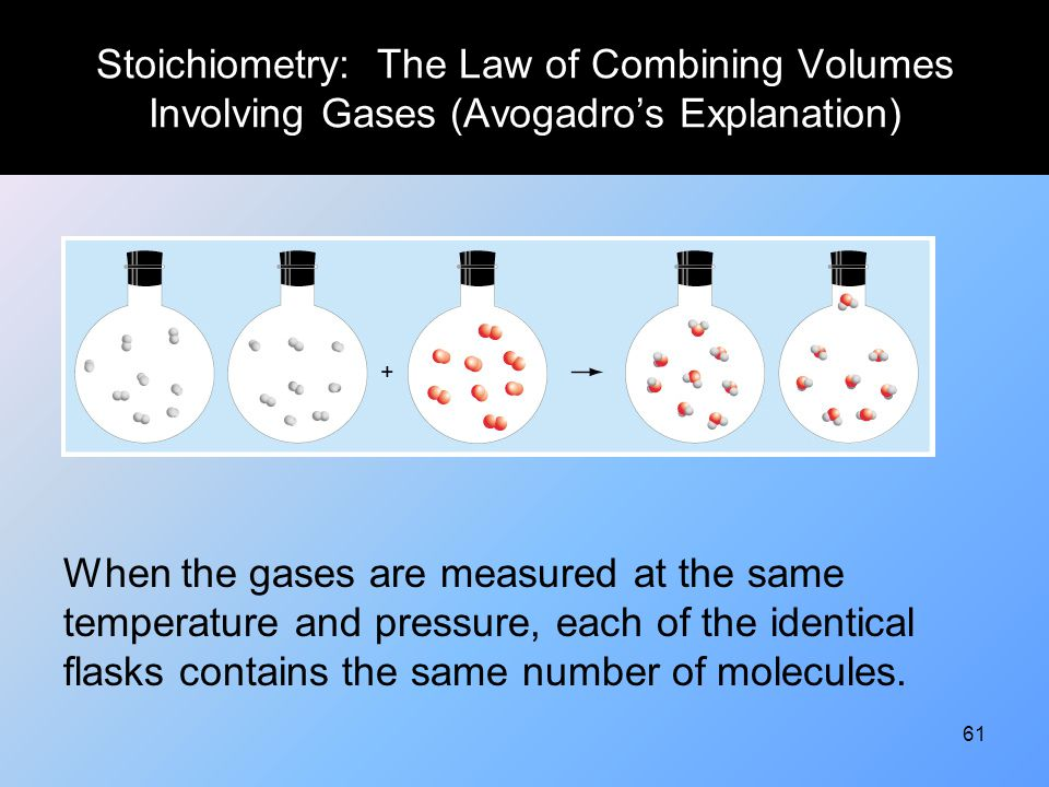 Stoichiometry: The Law of Combining Volumes Involving Gases (Avogadro's Explanation)