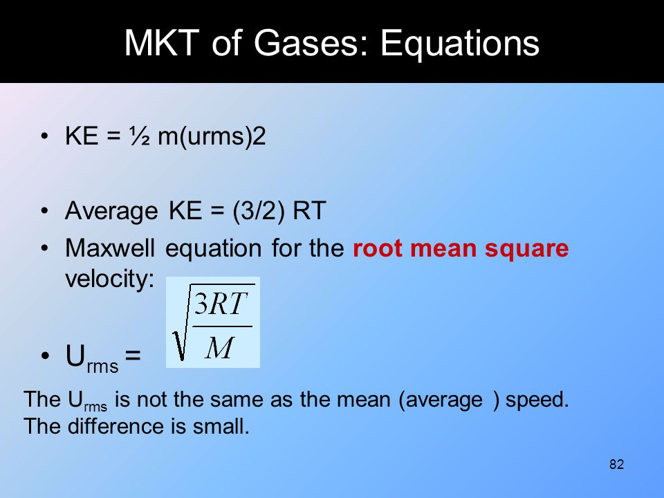 MKT of Gases: Equations