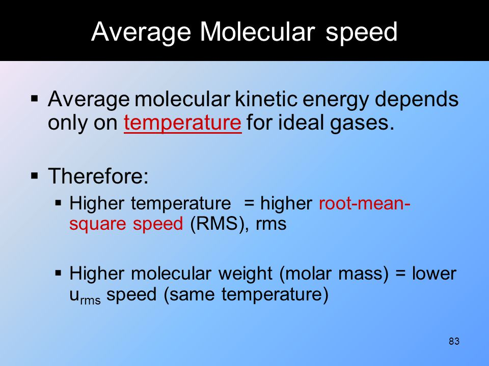 Average Molecular speed