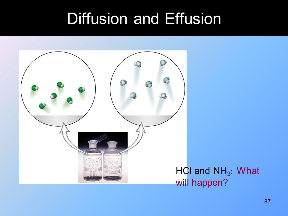 Diffusion and Effusion