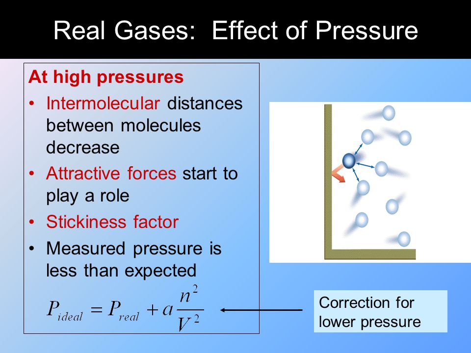 Real Gases: Effect of Pressure