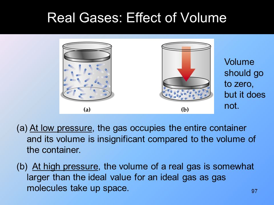 Real Gases: Effect of Volume
