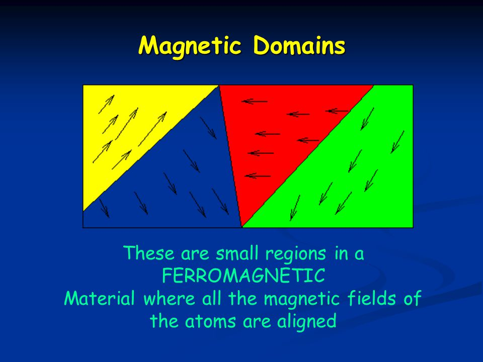 Magnetic Domains These are small regions in a FERROMAGNETIC