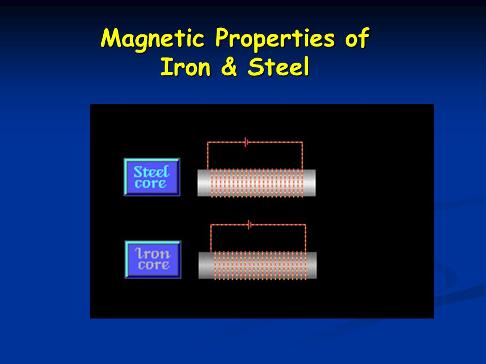 Magnetic Properties of Iron & Steel