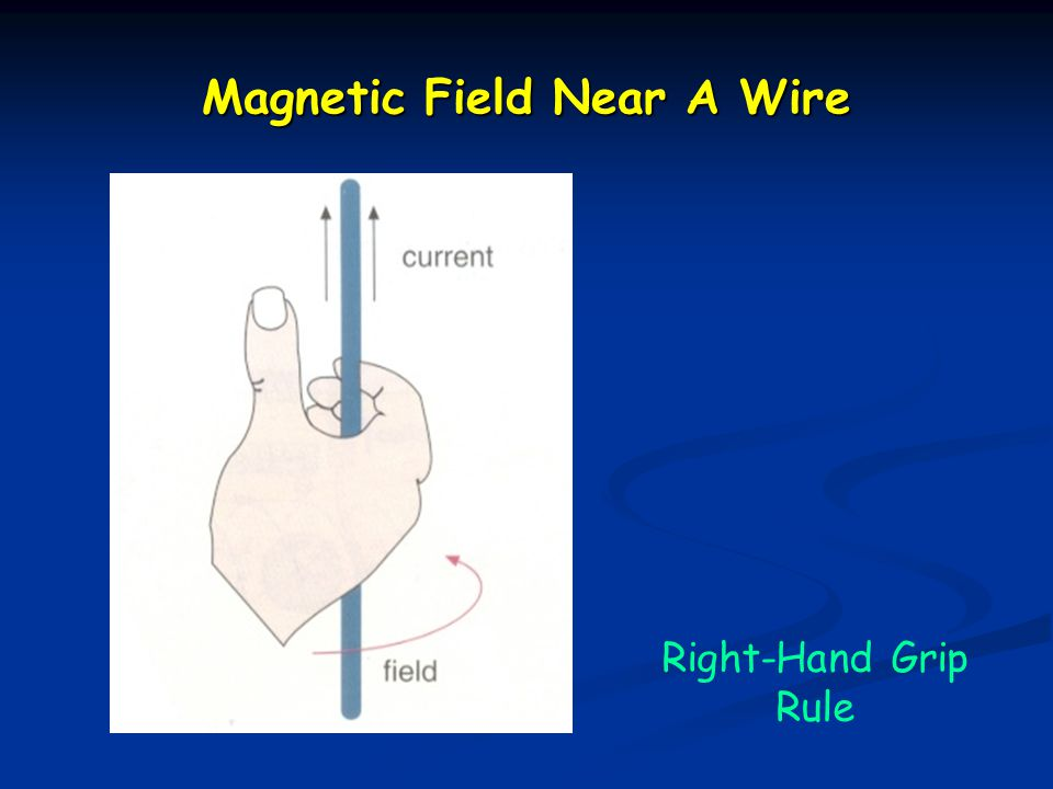 Magnetic Field Near A Wire