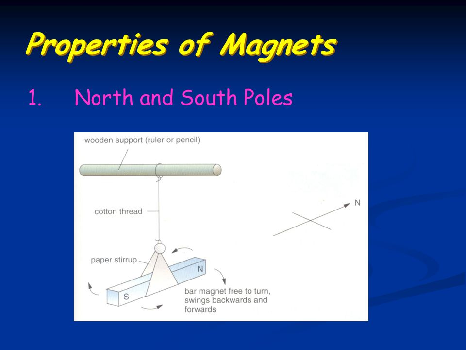 Properties of Magnets 1. North and South Poles
