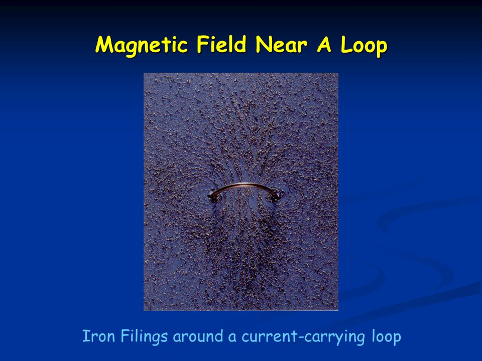 Magnetic Field Near A Loop