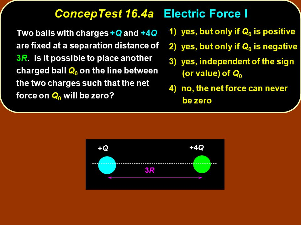 ConcepTest 16.4a Electric Force I