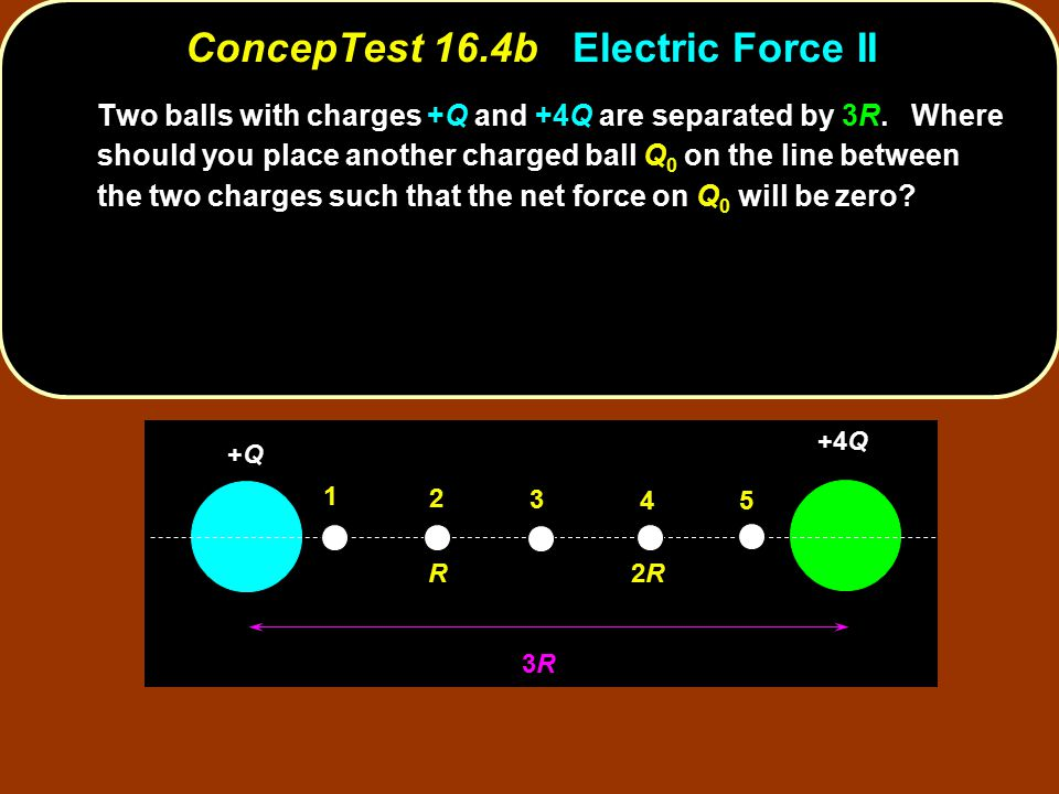 ConcepTest 16.4b Electric Force II