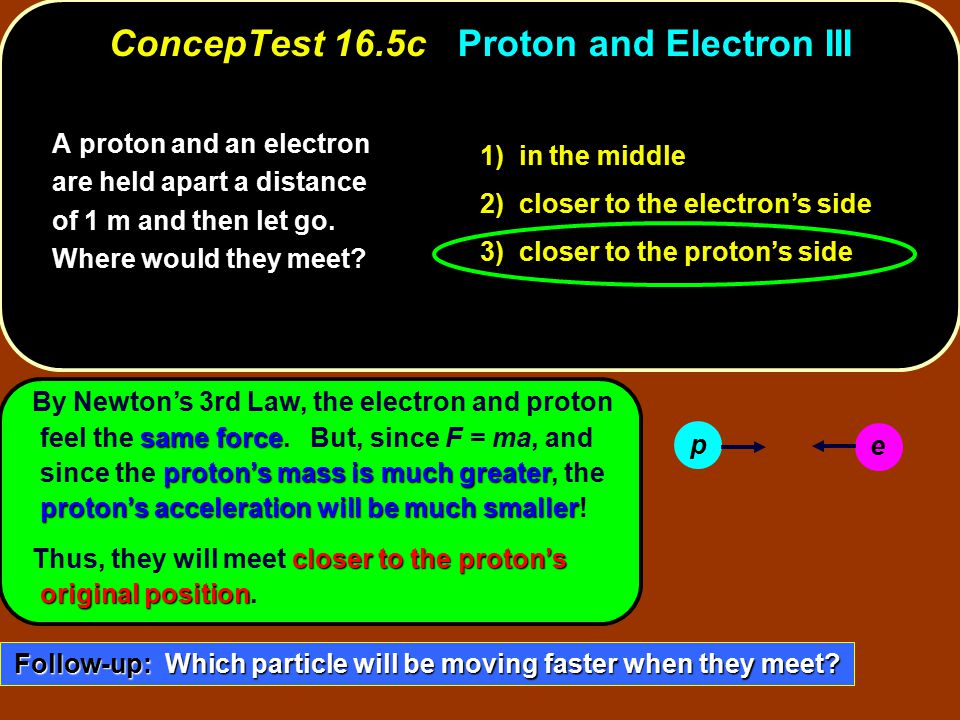 ConcepTest 16.5c Proton and Electron III