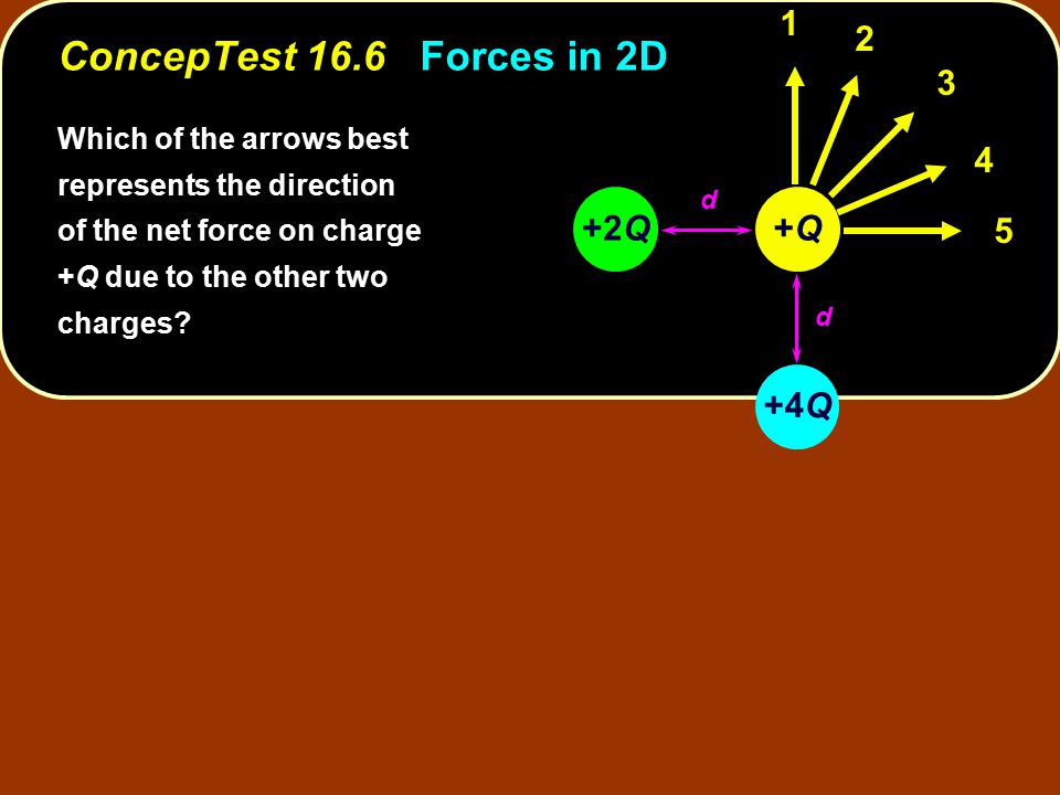 ConcepTest 16.6 Forces in 2D +2Q +4Q +Q 1 2 3 4 5