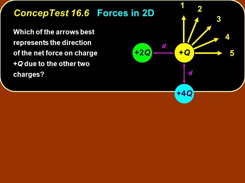 ConcepTest 16.6 Forces in 2D +2Q +4Q +Q 1 2 3 4 5