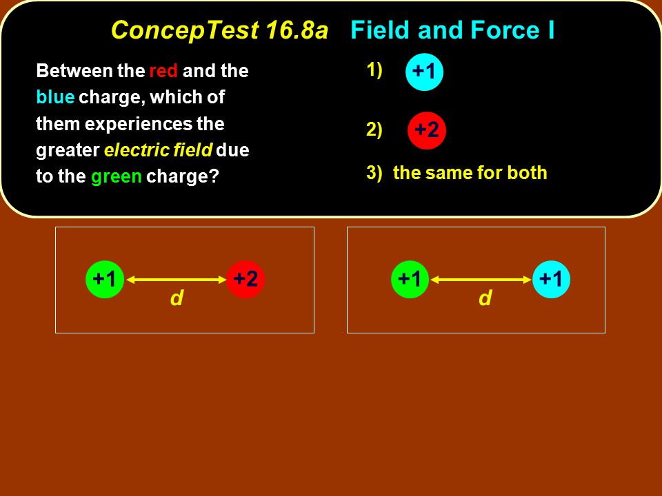 ConcepTest 16.8a Field and Force I