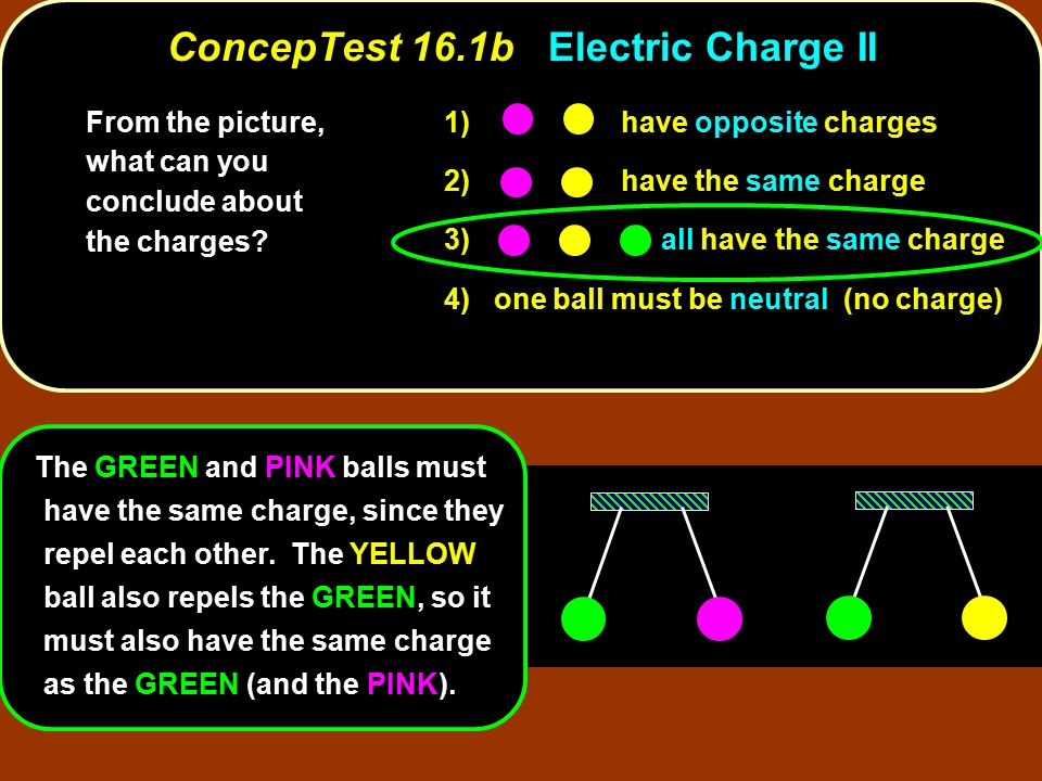 ConcepTest 16.1b Electric Charge II