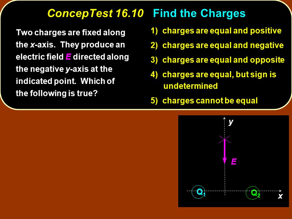 ConcepTest 16.10 Find the Charges