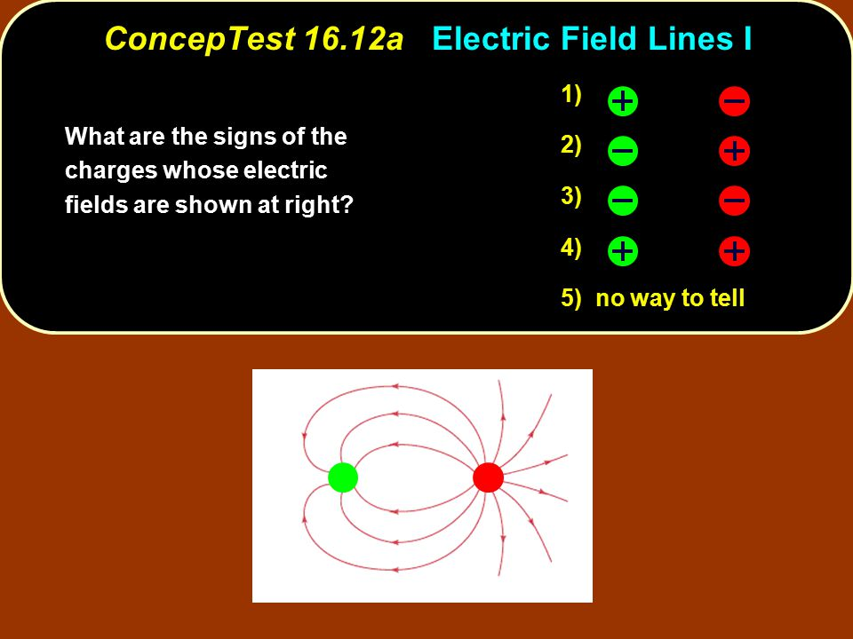 ConcepTest 16.12a Electric Field Lines I