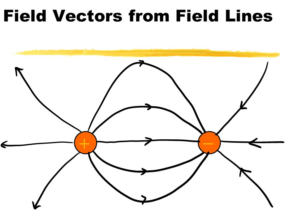 Field Vectors from Field Lines