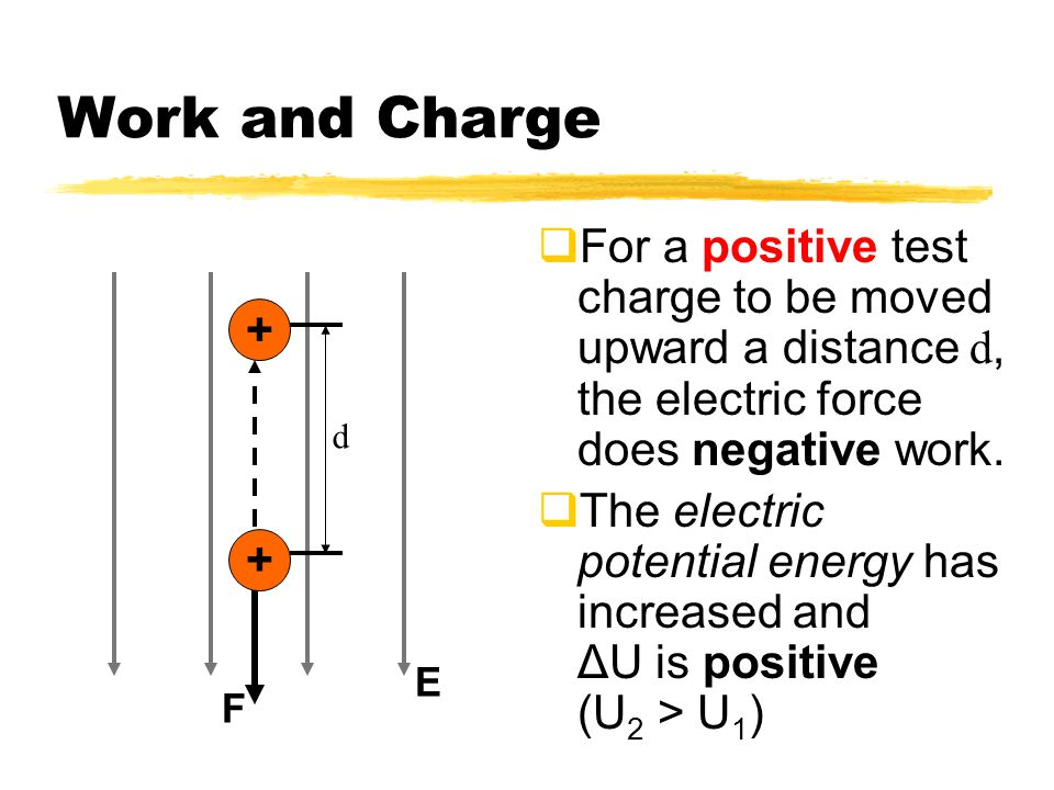 Work and Charge For a positive test charge to be moved upward a distance d, the electric force does negative work.