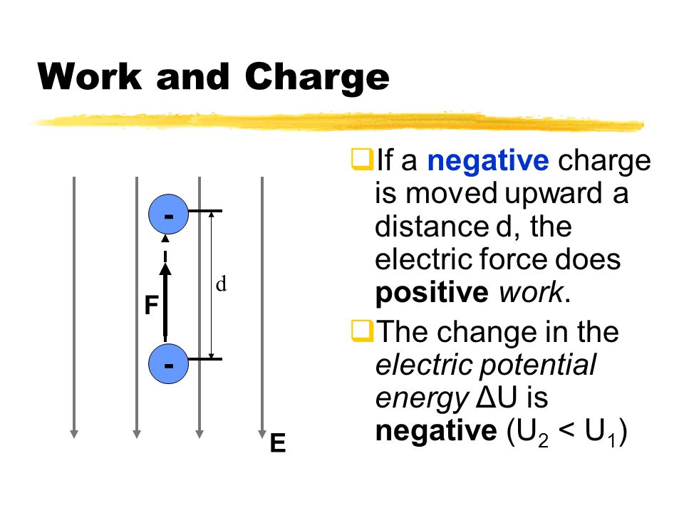 Work and Charge If a negative charge is moved upward a distance d, the electric force does positive work.