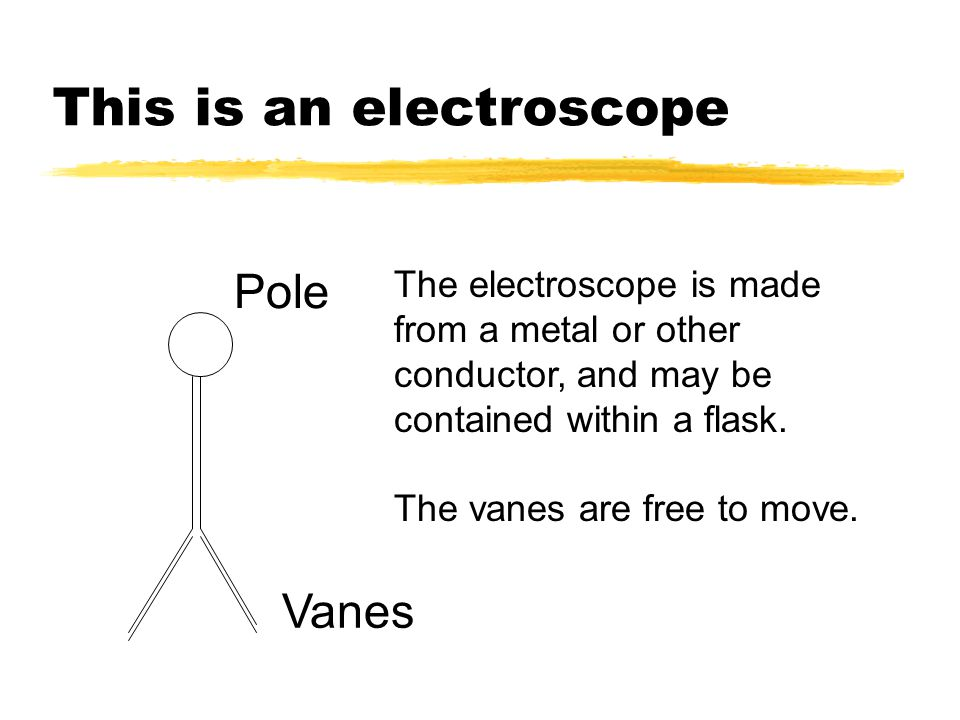 This is an electroscope