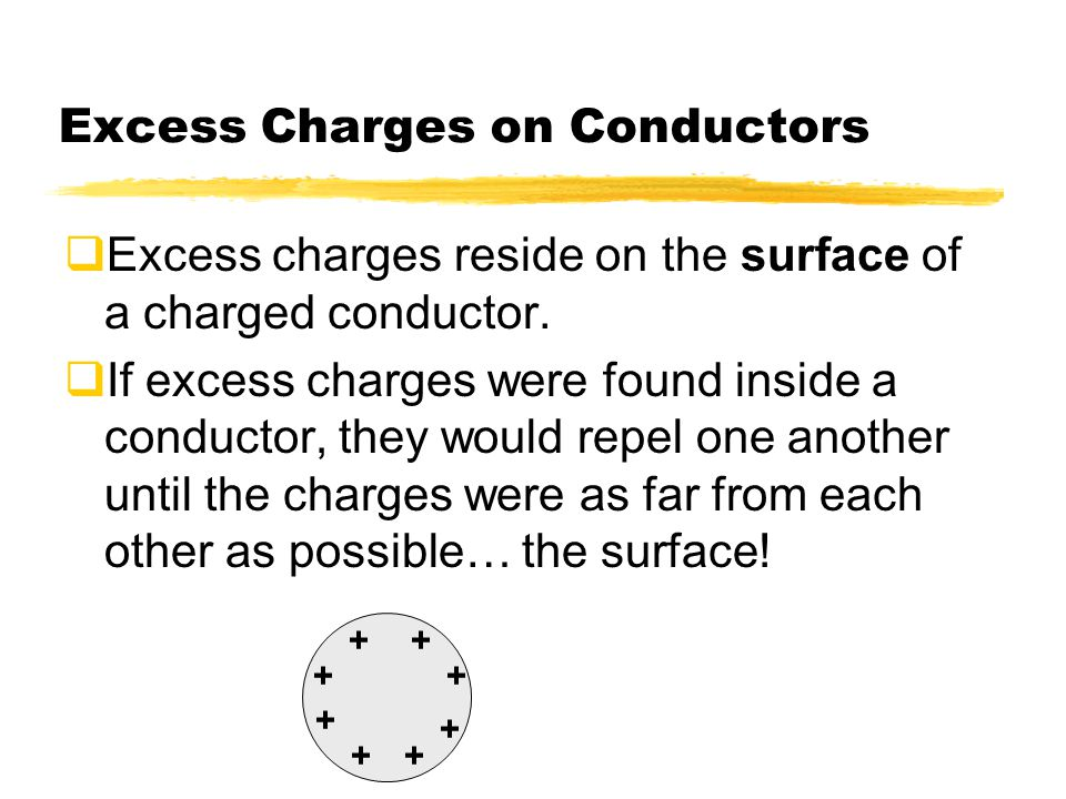 Excess Charges on Conductors