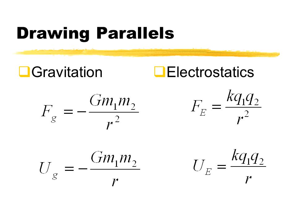 Drawing Parallels Gravitation Electrostatics