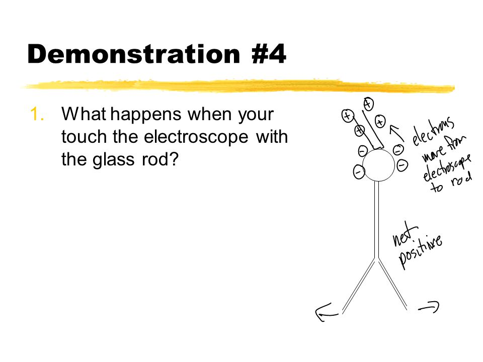 Demonstration #4 What happens when your touch the electroscope with the glass rod